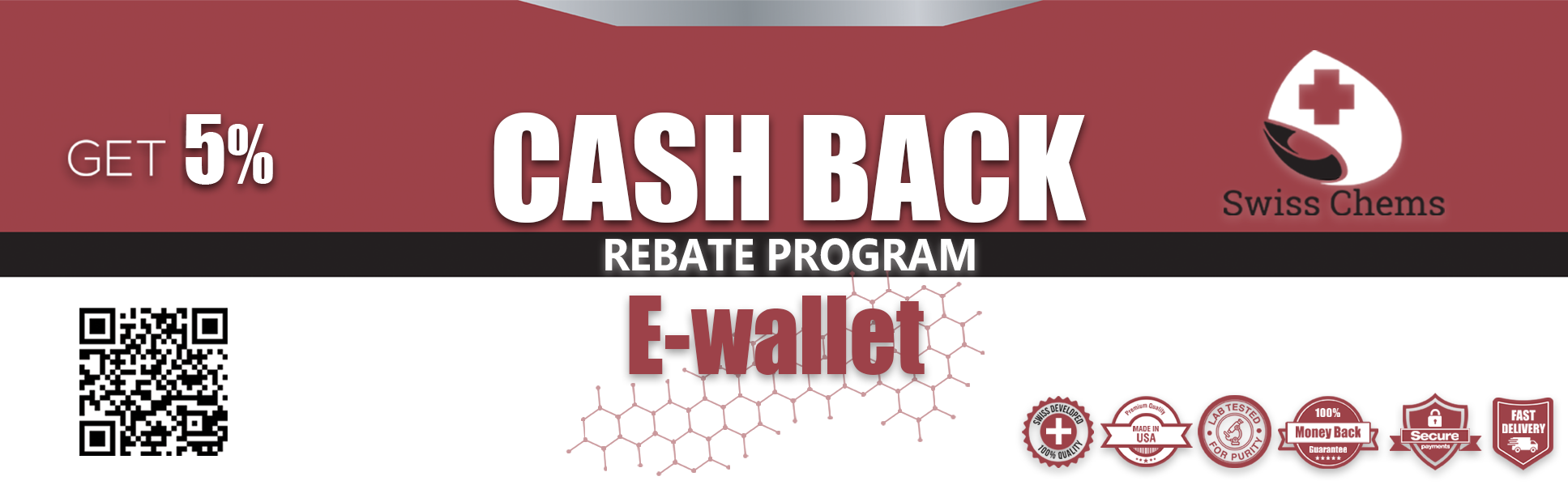 How does Cashback at Swisschems.is work? 1